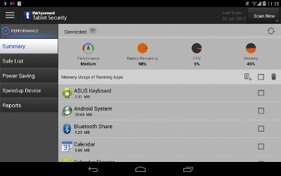Download Thirtyseven4 Tablet Security for Android Today